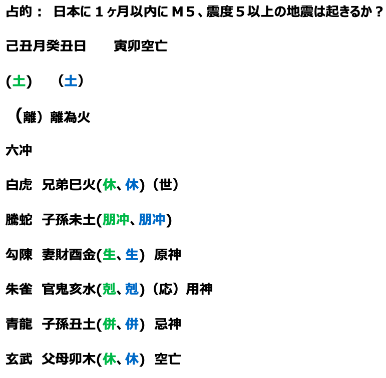 日本に1ヶ月以内にM5、震度5以上の地震は起きるか?