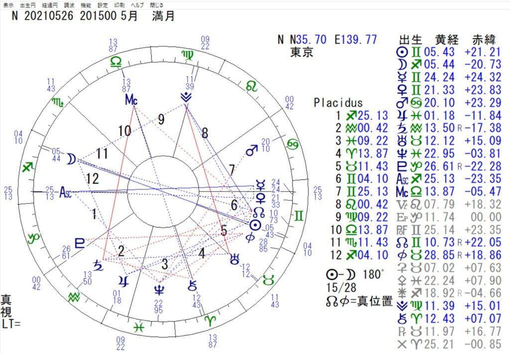 5月26日は射手座の満月です。