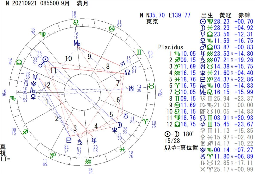 9月21日は魚座の満月です。